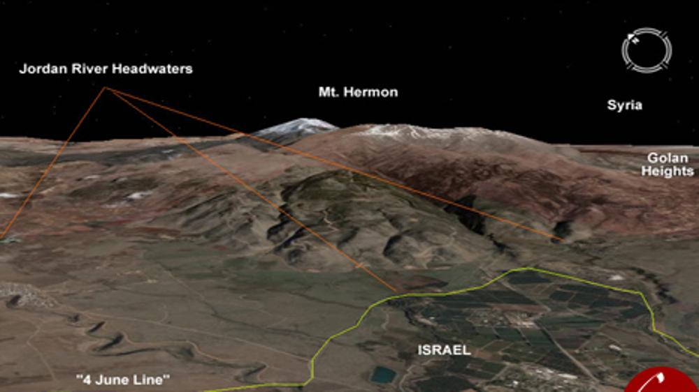 """Le """"Golan israélien"""" est mort ..."""