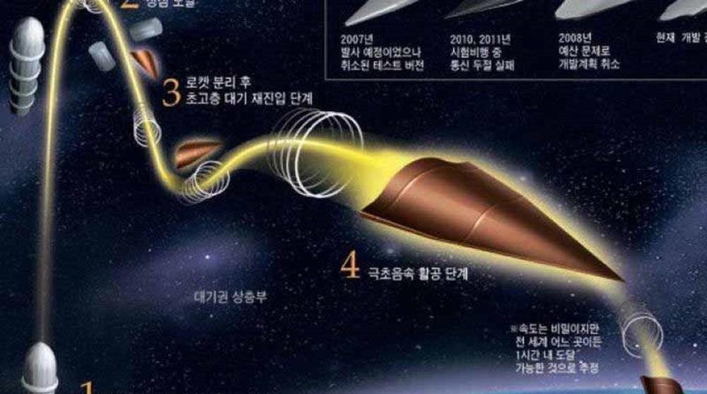Méga bombe à l'EMP chinoise?
