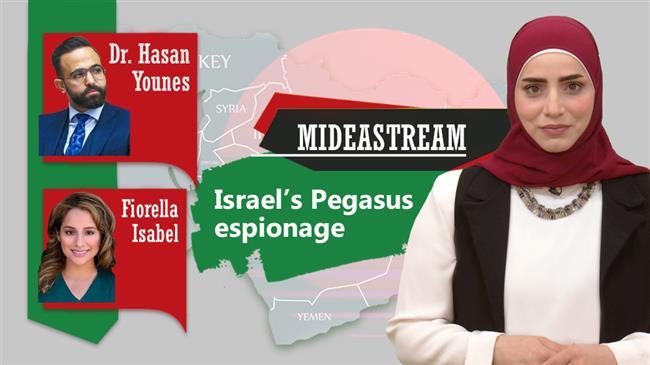 Israel's Pegasus espionage